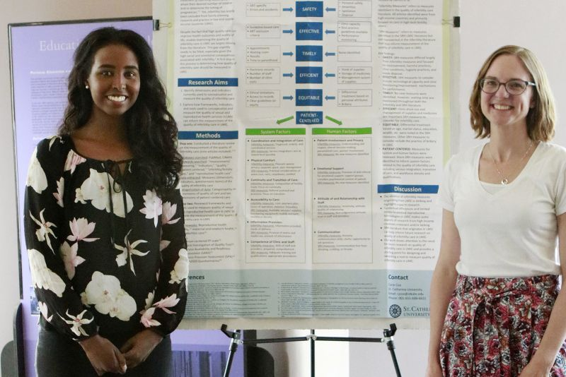 A collaborative undergraduate research team poses in front of their research poster presentation.